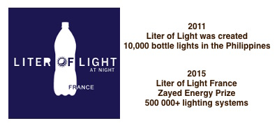 Liter Of light in numbers